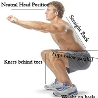Healthy Byte: Essential Squat Variations
